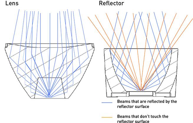 A fejlámpákról általánosan – Hogyan válasszunk fejlámpát?
